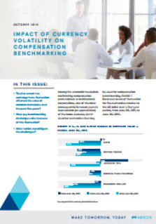 Impact currency volatility