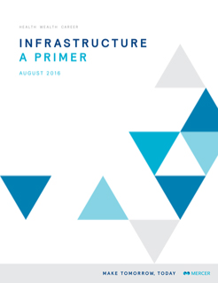 download our whitepaper on infrastructure