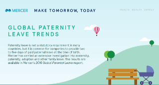 Infographic: Paternity Leave Focus